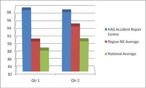 survey-graph